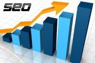 外链影响seo排名的十大因素