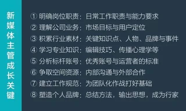 新媒体负责人如何系统提南充市蓬安县SEO优化排名升自己? 建站技术 2