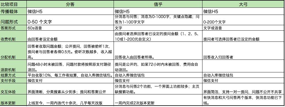 企业公众号都离不开的四种运南充市蓬安县网站建设营模式 建站技术 14