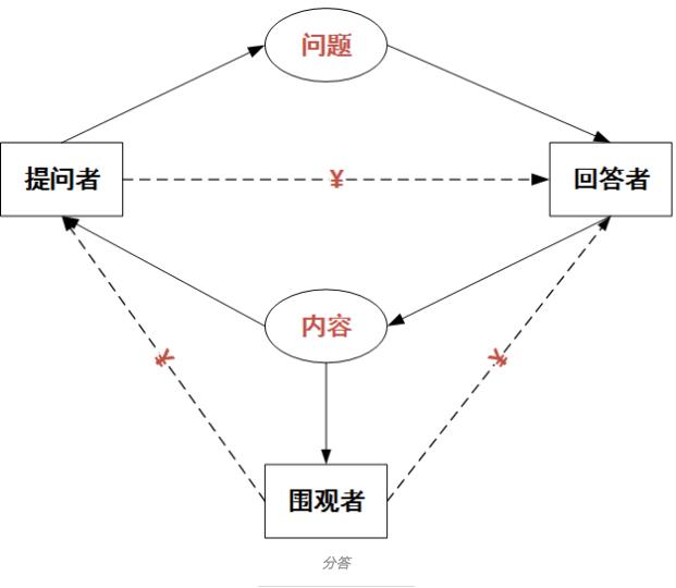 企业公众号都离不开的四种运南充市蓬安县网站建设营模式 建站技术 16