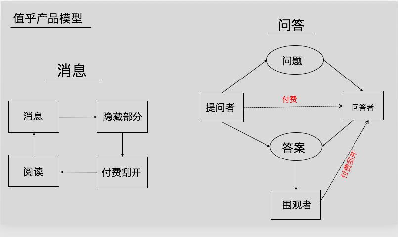 企业公众号都离不开的四种运南充市蓬安县网站建设营模式 建站技术 22