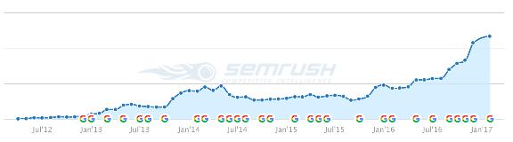 如何一年内把健身博南充市顺庆区网络公司>南充市顺庆区网络公司客的每月浏览量从0提高到10万人? 建站技术 2