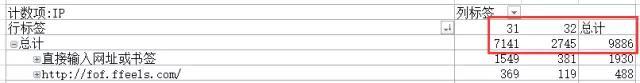 互联网创业南充市西充县网站建设作死指南:迎合低频和非标准需求 建站技术 7