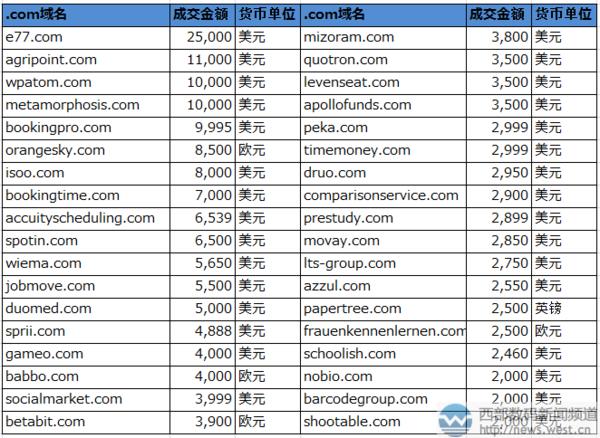 互联网创业南充市西充县网站建设作死指南:迎合低频和非标准需求 建站技术 39