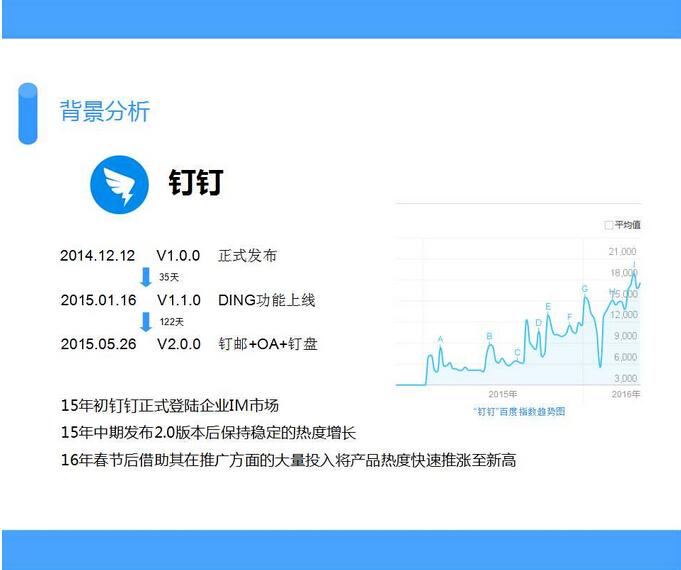 """评审有""""道""""南充市嘉陵区网络公司,落地更重要 建站技术 4"""