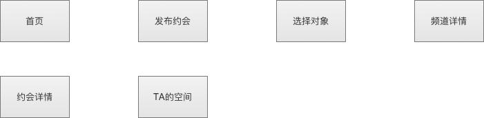 需求性南充市仪陇县SEO优化排名>南充市仪陇县SEO优化排名质:如何正确响应用户需求(上) 建站技术 5