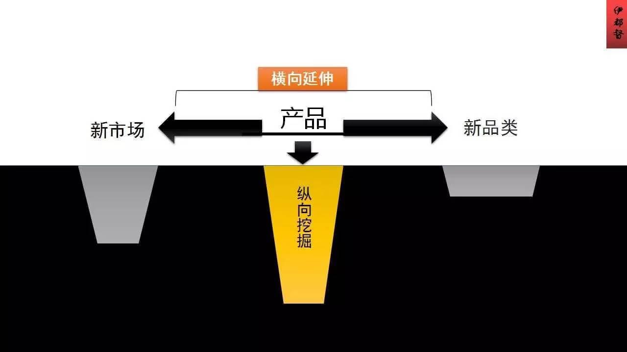 如何跳出思维局限,开创南充市顺庆区网站建设新品类? 建站技术 3