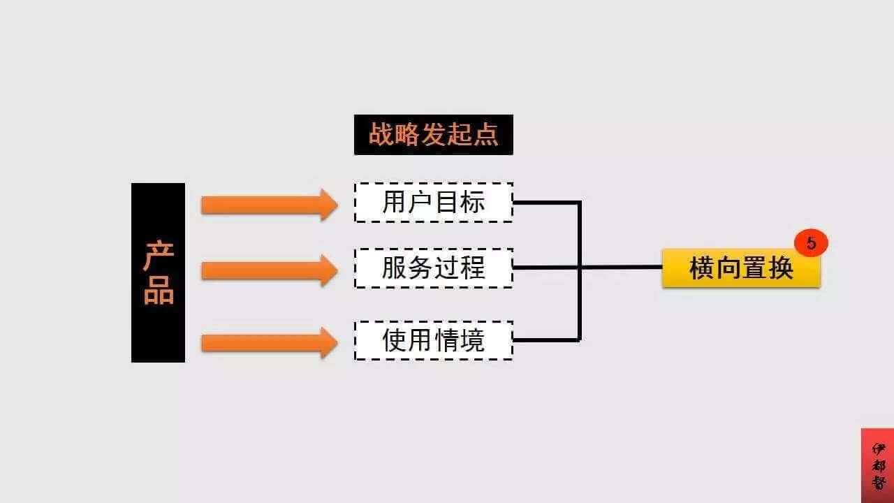 如何跳出思维局限,开创南充市顺庆区网站建设新品类? 建站技术 13