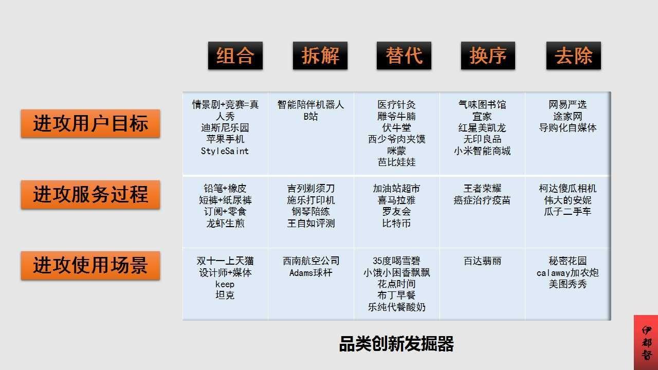 如何跳出思维局限,开创南充市顺庆区网站建设新品类? 建站技术 23