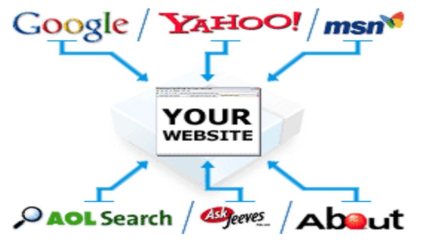 检测网站时,看网站结构是不是扁平的树形网状结构